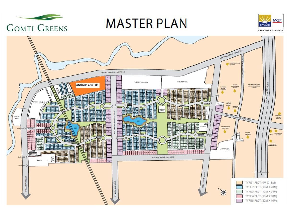 Project Master Plan